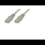 Microconnect Cat6 U/UTP 10m 10m Cat6 U/UTP (UTP) Grey networking cable