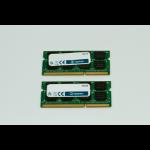 Hypertec Hyperam? 16GB 1333MHz DDR3 (2x8GB) Dual Rank SODIMM Kit 512X8