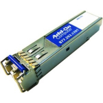 Add-On Computer Peripherals (ACP) MGBLH1-AO network transceiver module