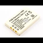 CoreParts MBRC-BA0004 remote control accessory