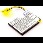 CoreParts MBRC-BA0001 remote control accessory