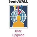SonicWall Aventail SRA EX-6000 25-100 Users Upgrade HA (EX-1500/1600)