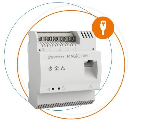 Devolo Magic 2 LAN DINrail 2400 Mbit/s Ethernet LAN White 1 pc(s)