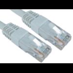 Target ERT-602 WHITE networking cable 2 m Cat6 U/UTP (UTP)