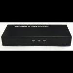 Bytecc VGA/YPbPr - HDMI
