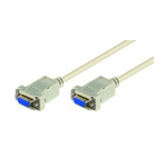 Microconnect 1.8m DB9-DB9 F/F serial cable White