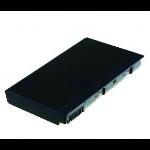 2-Power CBI0883A rechargeable battery