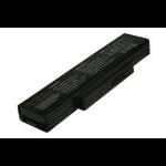 2-Power CBI2048A rechargeable battery