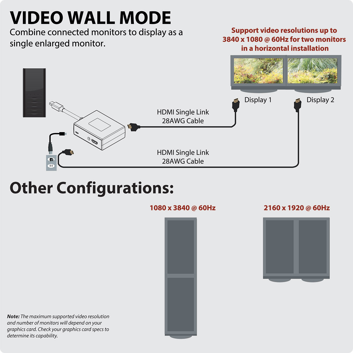 Tripp Lite 2 Port Mini Displayport 12 To Hdmi Multi Stream Wiring Diagram Transport Mst Hub 3840 X 2160 4k 2k 24 30hz Uhd