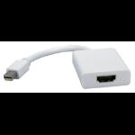 QVS MDPH-MF cable interface/gender adapter Mini DisplayPort HDMI White