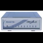 Devolo MicroLink 56k Industrial Modem
