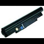 2-Power CBI3059B rechargeable battery