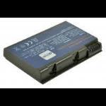 2-Power CBI2003H rechargeable battery