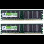 Corsair 2GB PC3200 SDRAM DIMMs