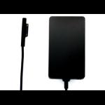 BTI RC2-00001-UK power adapter/inverter Indoor 31 W Black
