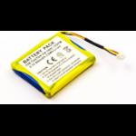 MicroBattery MBGPS0031 Battery