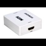 QVS HDMI/Composite