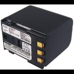 CoreParts Camera Battery for Canon