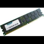 Hypertec 1GB PC2100 (Legacy) memory module DDR 266 MHz