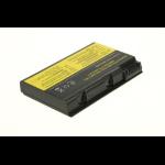2-Power 14.4v 5200mAh Li-Ion Laptop Battery rechargeable battery